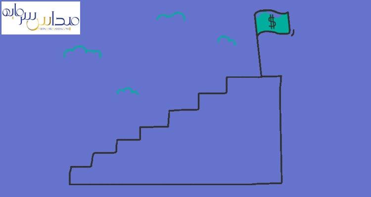 اولین گام سادهتر کردن فرایند معامله