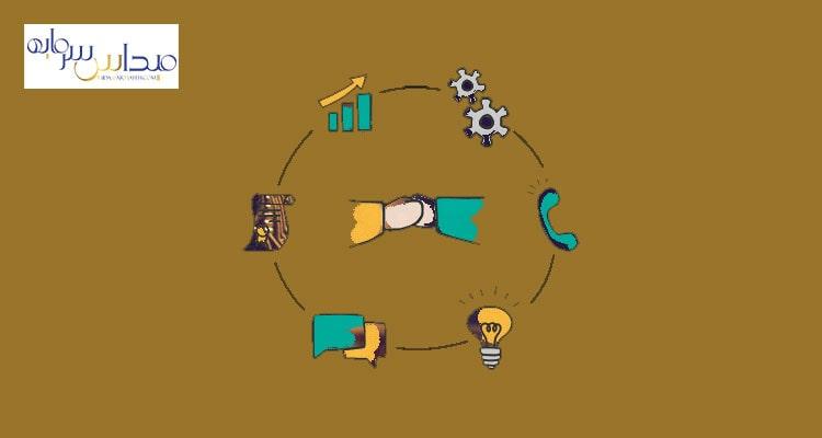 سادهتر کردن فرایند معامله
