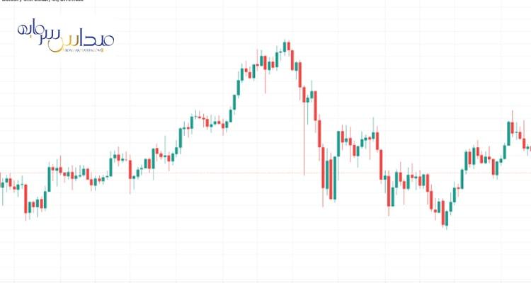 نگرانی سرمایهگذاران از تثبیت بیت کوین زیر 50000 دلار