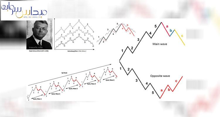 امواج الیوت چیست؟ روشهای شناسایی امواج الیوت