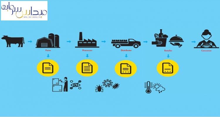 4 مورد از کاربردهای بلاک چین در سال 2021 که باید دانید