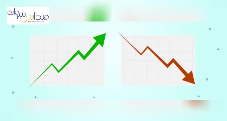 خط روند چیست؟ آموزش رسم خط روند در 5 دقیقه و معرفی 5 نرمافزار رسم